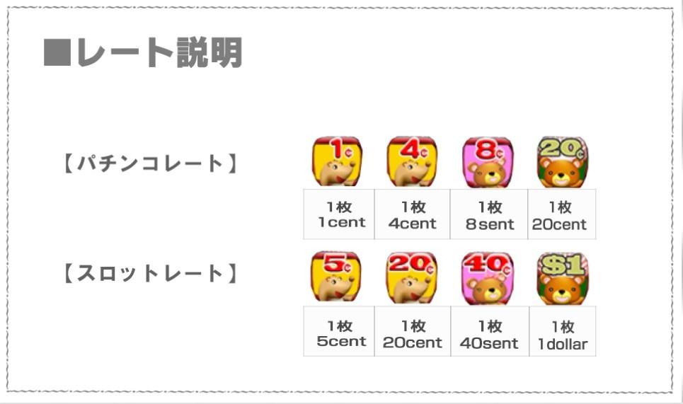 カチドキなら1プレイ1円からゲームが楽しめます!